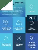7 Core Qualities