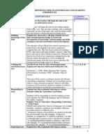 descriptive guidelines for unit plan overview