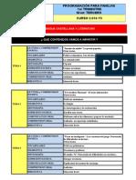 Programacion Familiar Primer Trimestre 2º Ciclo,3º,Curso 2014-15.