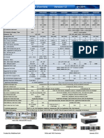 VNX Model Cheat Sheet