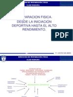 Capacitación Df