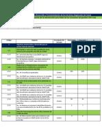 2 Formulario de Reporte de Informacion Para m y e de Los Convenios de Gestion