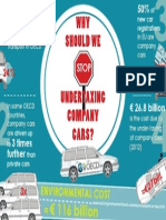 Company Cars Infographic 2014