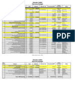 City LRA-Funded Project List.11.16.09