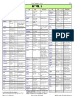 html5-cheat-sheet (copy 2).pdf
