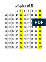 highlighted multiples charts for each number