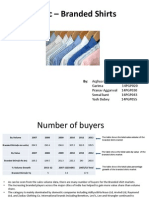 market structure of branded shirts