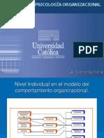 2+-+Niveles+organizacionales