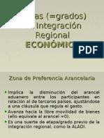 Etapas Integración Regional ECONÓMICA