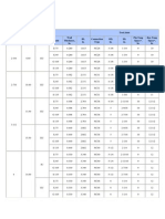 Drill Pipe Specifications