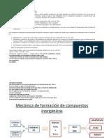 Compuestos inorgánico1