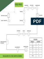 Diagrama Del Pisco