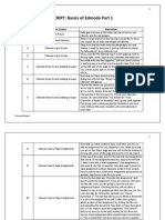 Screencast Talk Analysis_Content Outline and Script