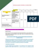 Vacuna Crl-cultivo Celular