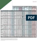 1.1 ANNEXE 3C-1 - TABLEAU Effort d'optimisation  14-15.pdf