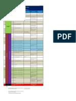 Schedule - Fall2014 Rev0_SeniorDesing1