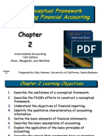 CH 02 Conceptual Framework
