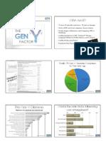 Understanding Gen Y