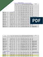 Sectional Propert Chart-new