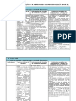 Tabela Subdomínio D_2
