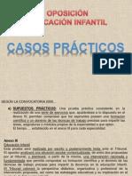 Casospracticosoposicion 130205125335 Phpapp01 (1)