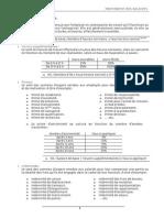 Fiscalité Marocaine Resumé IR Et Is