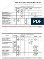 Tabela Relação MAA_IGE