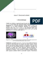 Electrofiziologie