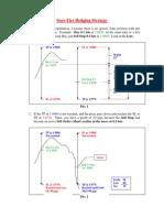 Secret Forex Hedging Strategy