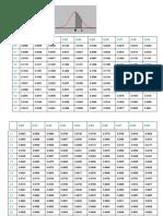 Tabel Distribusi