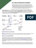 Basic of SAP Business Workflow