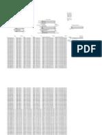 CountercurrentHeatExchanger Formulas
