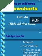 Flowcharts KT