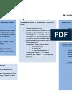 teorias sobre la empresa.docx