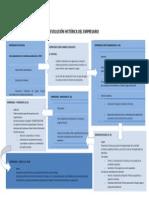Evolución histórica del empresario.pdf