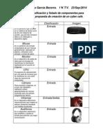 Listado de Componentes de Una Computadora