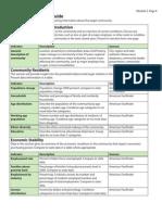 Community Analysis Guide