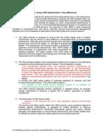 LWG Versus ISO 14001