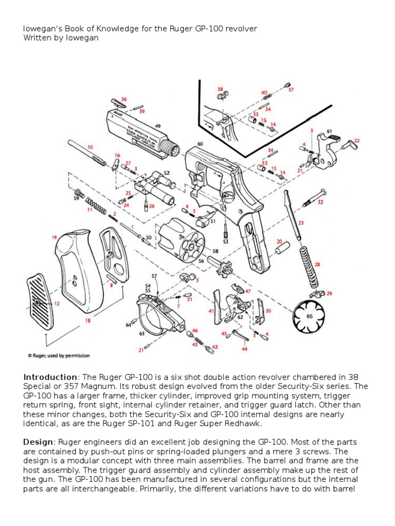 Ruger Gp100 Parts Diagram P90 List Wire Diagrams Mossberg 702 Exploded Ibok Firearms Projectile Weapons Redhawk 4