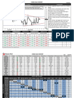 Forex Daily Aug 18 2014