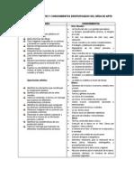 Cartel de Capacidades y Conocimientos Diversificados Del Àrea de Arte