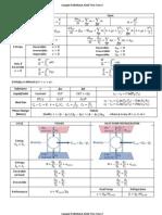 Sample Formula Sheet For Thermodynamics