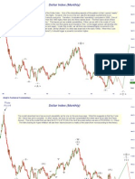 Dollar Index Update 15 Dec 2009