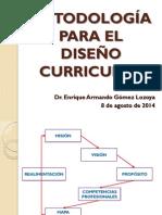 01 Diseño Curricular (Metodología)