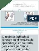 Comparativo Trabajo Individual-trabajo Colaborativo