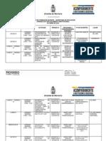 OFERTA SEM DE ACTIVIDADES DE JORNADA DE FORTALECIMIENTO INSTITUCIONAL - OCTUBRE.pdf