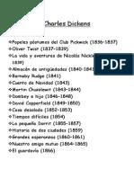Charles Dickens Hiro