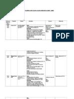 Planificación diaria Matemática 1°