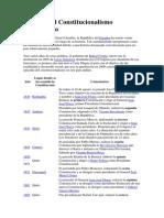 Historia del constitucionalismo ecuatoriano.docx