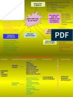Business Plan Mind Mapping